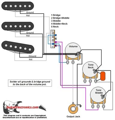 Neck On Strat Wiring Diagram by Strat Style Guitar Wiring Diagram