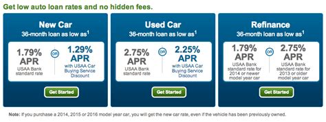 Usaa Car Loan Reviews