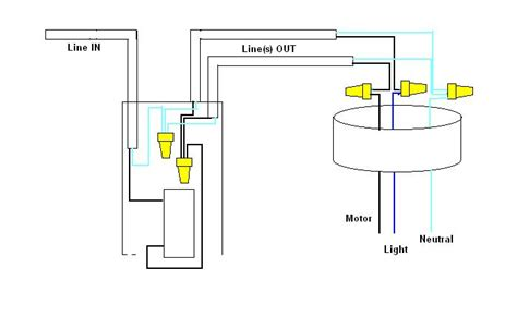 fan light dimmer switch wiring diagram ceiling fan
