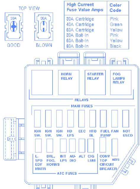 2004 Mustang Mach 1 Wiring Diagram by Ford Mustang Mach 1 2004 Fuse Box Block Circuit Breaker