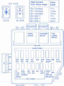 Ford Mustang Mach 1 2004 Fuse Box  Block Circuit Breaker Diagram