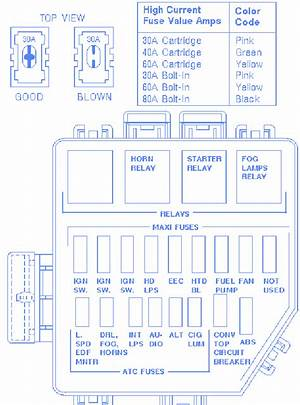 1970 Mustang Mach 1 Fuse Box Diagram 26057 Netsonda Es