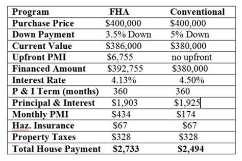 Lowest Mortgage Rate Isn't Always The Best Deal  Aol Finance. I Want To Build My Own Website For Free. Home Telephone Internet Info Tech High School. How To Start A Soap Business. Non Profit Debt Relief Companies. Lead Capture Page Templates Oauth 2 0 Spec. Resale Value Of Hyundai Setting Up A 529 Plan. Online Physical Therapy Assistant Degree. Deals On Tv And Internet Car Door Lock Repair