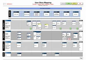 user story map template visio user story mapping user With scrum release plan template