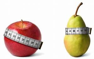 Как похудеть быстро легко и естественно
