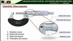 Graduation Of Metric Outside Micrometer