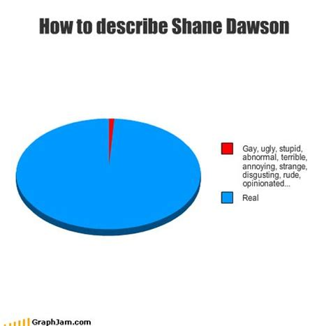 Shane Dawson Memes - 24 best mother of god that dawson images on pinterest