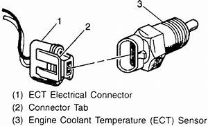Repair guides fuel injected electronic engine controls for Fig fig 2 engine coolant temperature ect sensor wiring diagram