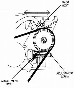 1989 Jeep Cherokee Steering Column Wiring Diagram