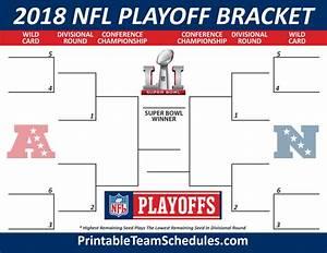 2018 nfl playoff bracket printable template my interests With nfl playoff bracket template