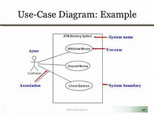 Use Case Diagram Checkers Game