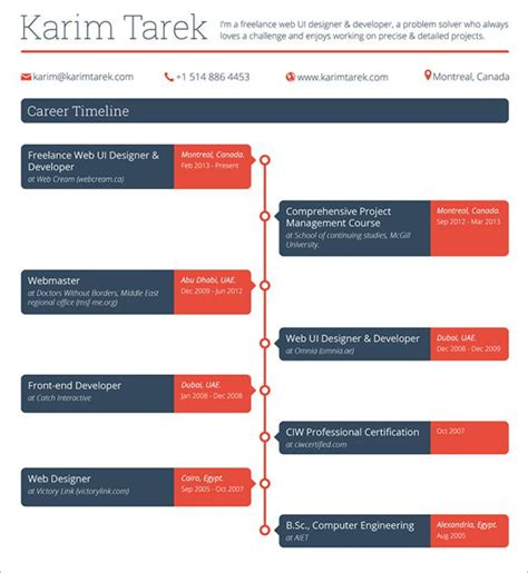 11634 career path infographic template career path infographic template financial analyst career