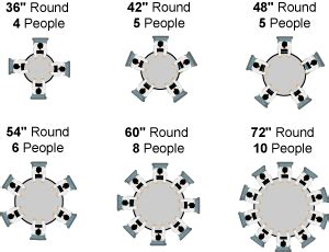 how many chairs fit around a 60 round table chair and table setup guide bright settings table linens