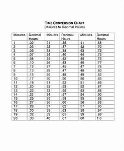 Free 8 Time Conversion Chart Templates In Pdf Ms Word