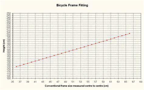 Buying Used Bike