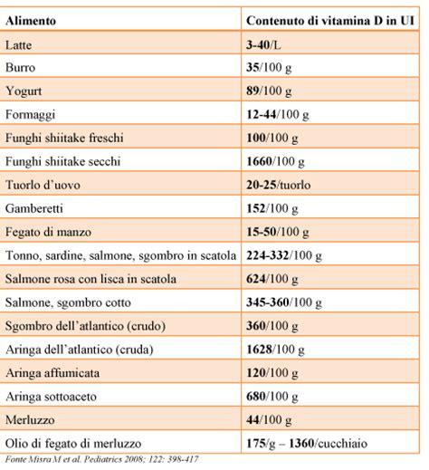 alimenti con vitamine e gli alimenti con vitamina d elenco e tabella di tutti gli