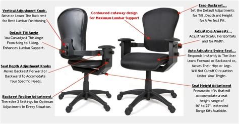 best chair for a bad back and back coccygectomy org