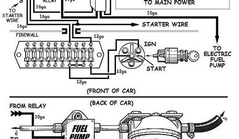 Rod Fuel Wiring Diagram by Wiring An Electric Fuel Rod Car And Truck Tech