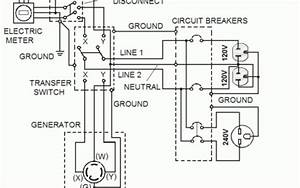 generator wiring diagram and electrical schematics With wiring a generator
