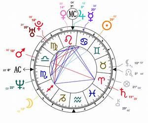 Gorgeous Gemini Kidman Astrology Analysis
