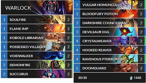 Warlock Zoo Deck Budget by Budget Zoolock Deck Guide And 28 Images Budget Zoolock