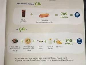 Weight Watchers Smartpoints Berechnen 2016 : feel good le nouveau programme de weight watchers en smartpoints rachel cuisine ~ Themetempest.com Abrechnung