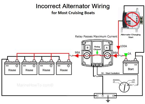 3 Battery Marine Wiring Diagram by Boat Alternator Wiring Diagram Wiring Diagram