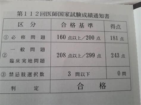 獣 医師 国家 試験