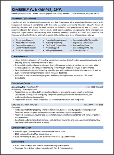 professional resume writing services careers  resumes