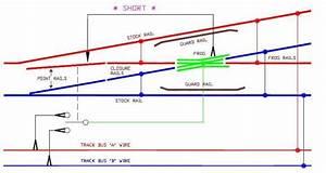 Wiring For Dcc By Allan Gartner