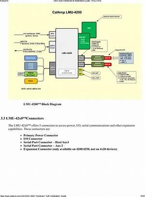 tomtom gps telematics wiring diagram  soniamadanikarin