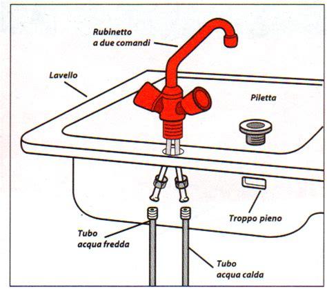 montaggio rubinetto rubinetto riparazioni e montaggio