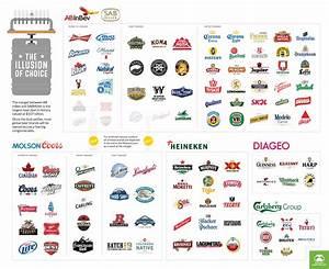 Das Kapital: Infographic! Deze vijf biergiganten hebben ...