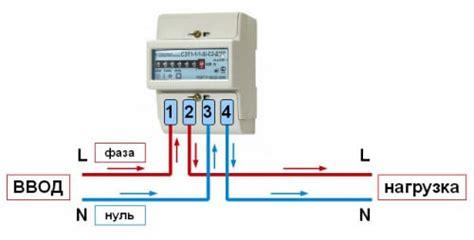 Распределяем киловатты. Сколько электричества тратит техника на кухне . Бытовая техника . Кухня . Аргументы и Факты