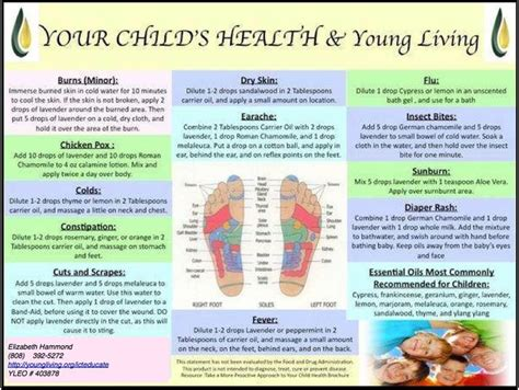 Young Living Essential Oils and Children