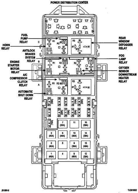 2001 Jeep Grand Limited Radio Wiring Diagram by 2001 Jeep Interior Light Fuse