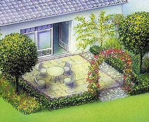 terrasse ideen inspiration und praktische tipps With garten planen mit platten für balkon