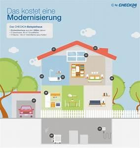 Laufende Kosten Wohnung : modernisierung kosten nutzen finanzierungsm glichkeiten ~ Lizthompson.info Haus und Dekorationen