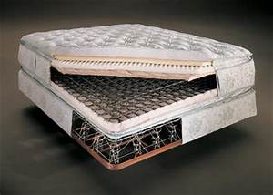 popular mattresses the top four and their pros and cons With best inner coil mattress