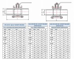 Water Heater Manual  Socket Weld Ball Valve Dimensions