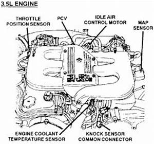 repair guides electronic engine controls idle air With fig fig 3 coolant temperature cts sensor wiring diagram