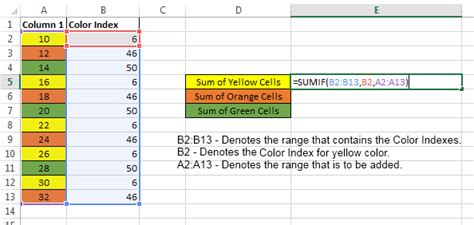 excel countif color sum cells based on background color