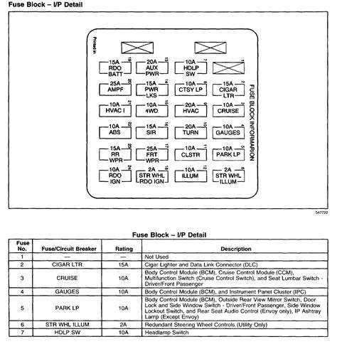 2002 Blazer Fuse Panel Diagram by 2001 Trailblazer With 4 3 I Am Geting A P0301 Code And