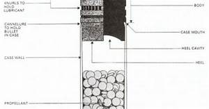 Diagram Of A  22 Cartridge