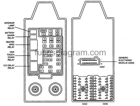 2002 Ford Expedition Fuse Box Description by 2002 Ford Expedition Fuse Panel Diagram Wiring Diagram