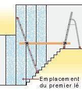 peindre une cage d39escaliers refaire la cage d39escalier With peindre une cage d escalier 2 comment tapisser ou peindre une montee d escaliers home