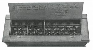 File:Pascaline calculator.jpg - Wikimedia Commons