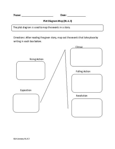 common reading worksheets for 7th grade ela