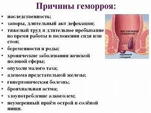 Геморрой как переводится