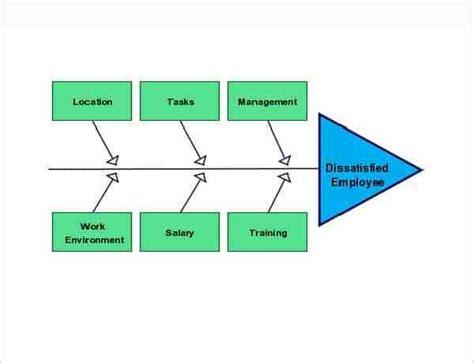 fishbone diagram templates word excel  formats